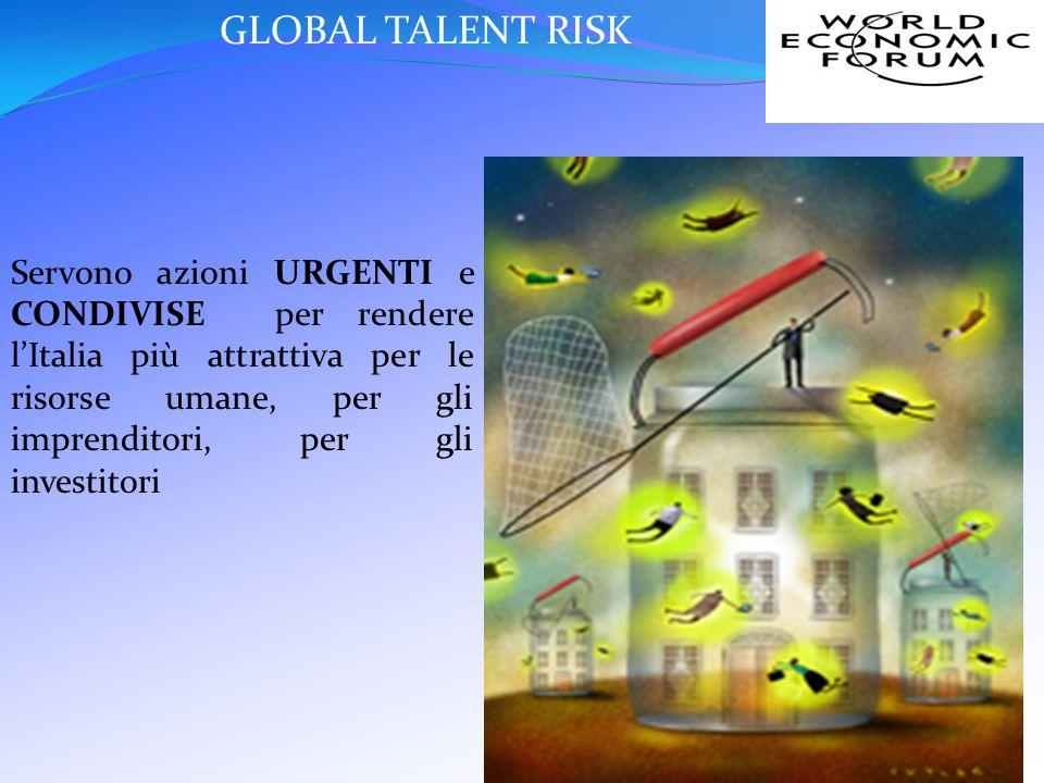 Servono azioni URGENTI e CONDIVISE per rendere l'Italia più attrattiva per le risorse umane, per gli imprenditori, per gli investitori GLOBAL TALENT RISK