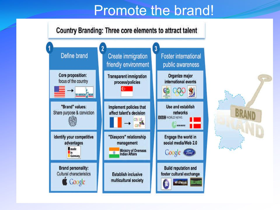Promote the brand!