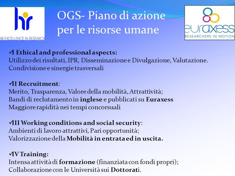 OGS- Piano di azione per le risorse umane I Ethical and professional aspects: Utilizzo dei risultati, IPR, Disseminazione e Divulgazione, Valutazione.