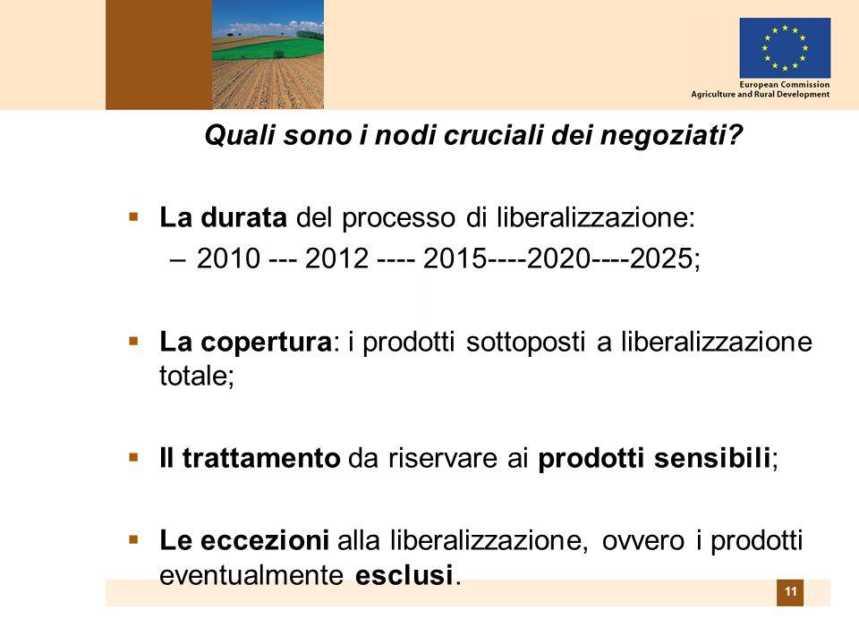 11 Quali sono i nodi cruciali dei negoziati?  La durata del processo di liberalizzazione: –2010 --- 2012 ---- 2015----2020----2025;  La copertura: i