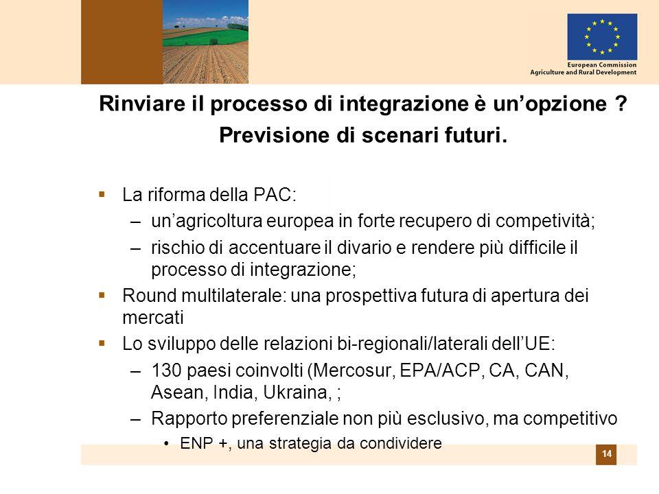 14 Rinviare il processo di integrazione è un'opzione ? Previsione di scenari futuri.  La riforma della PAC: –un'agricoltura europea in forte recupero