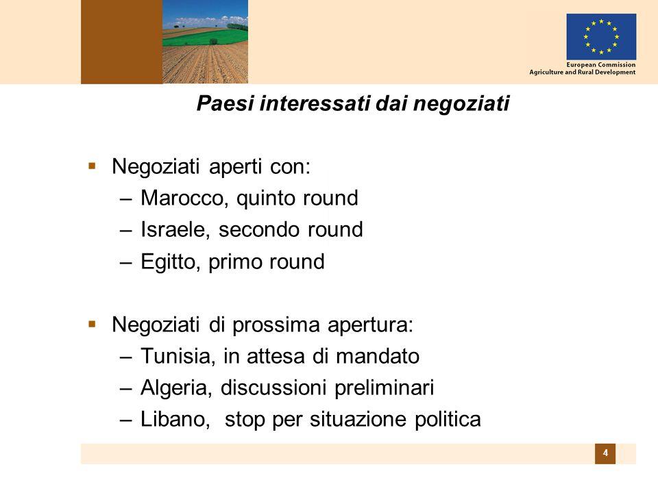 4 Paesi interessati dai negoziati  Negoziati aperti con: –Marocco, quinto round –Israele, secondo round –Egitto, primo round  Negoziati di prossima