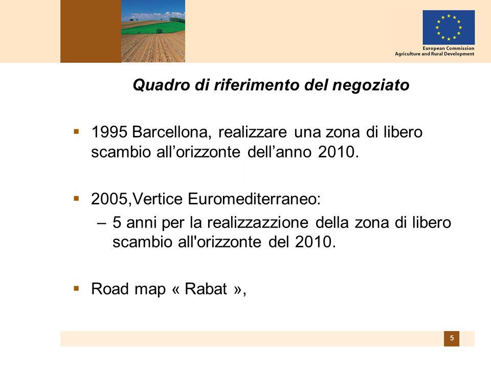 5 Quadro di riferimento del negoziato  1995 Barcellona, realizzare una zona di libero scambio all'orizzonte dell'anno 2010.  2005,Vertice Euromedite