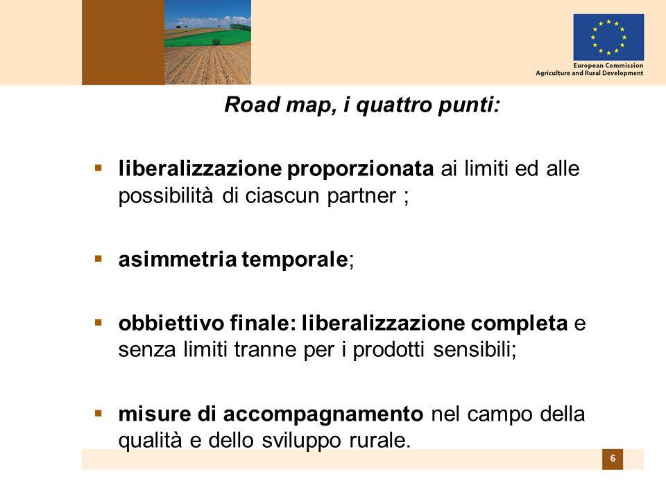 6 Road map, i quattro punti:  liberalizzazione proporzionata ai limiti ed alle possibilità di ciascun partner ;  asimmetria temporale;  obbiettivo finale: liberalizzazione completa e senza limiti tranne per i prodotti sensibili;  misure di accompagnamento nel campo della qualità e dello sviluppo rurale.