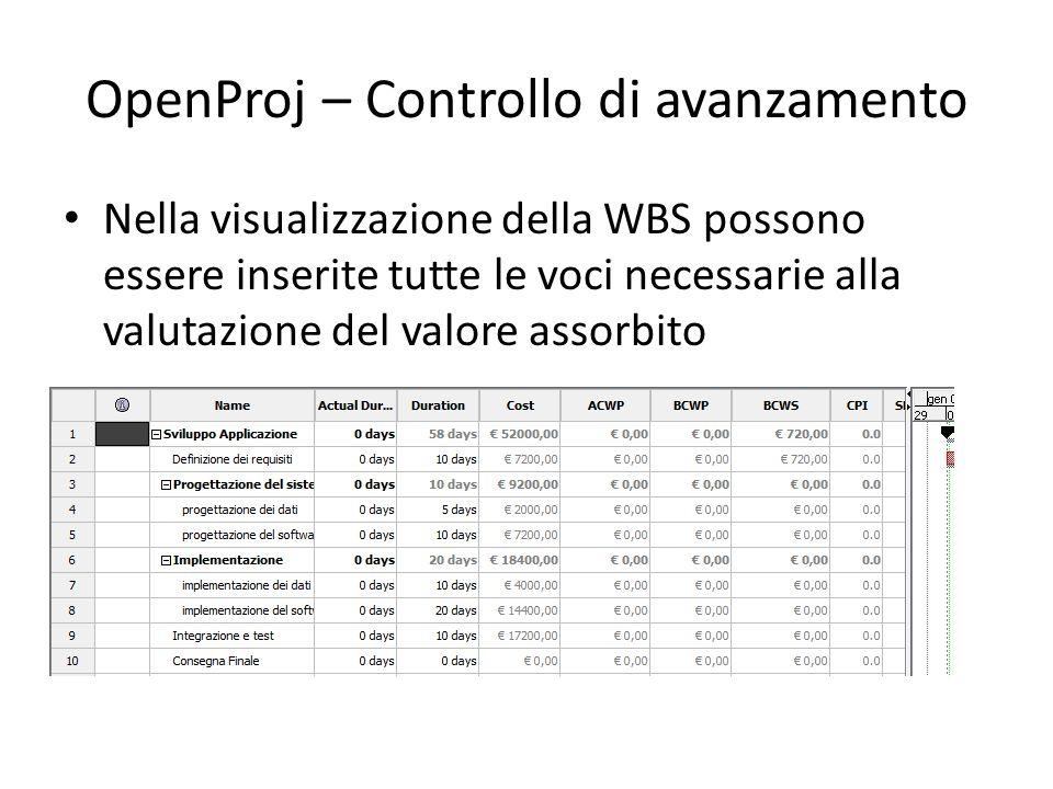 OpenProj – Controllo di avanzamento Nella visualizzazione della WBS possono essere inserite tutte le voci necessarie alla valutazione del valore assor