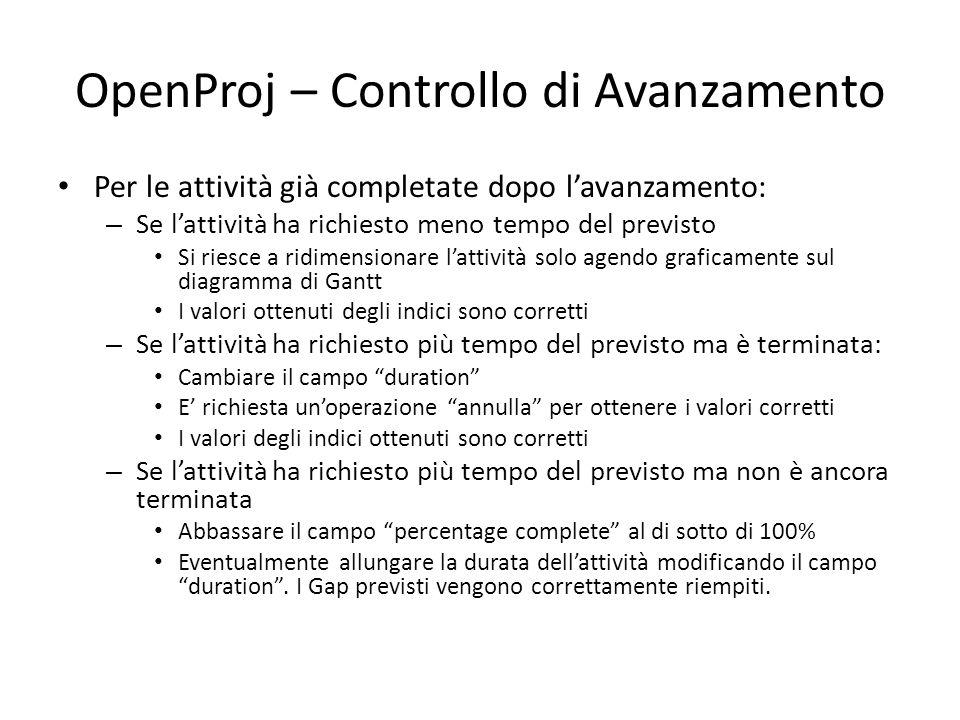 OpenProj – Controllo di Avanzamento Per le attività già completate dopo l'avanzamento: – Se l'attività ha richiesto meno tempo del previsto Si riesce
