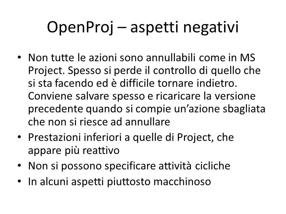 OpenProj – aspetti negativi Non tutte le azioni sono annullabili come in MS Project. Spesso si perde il controllo di quello che si sta facendo ed è di