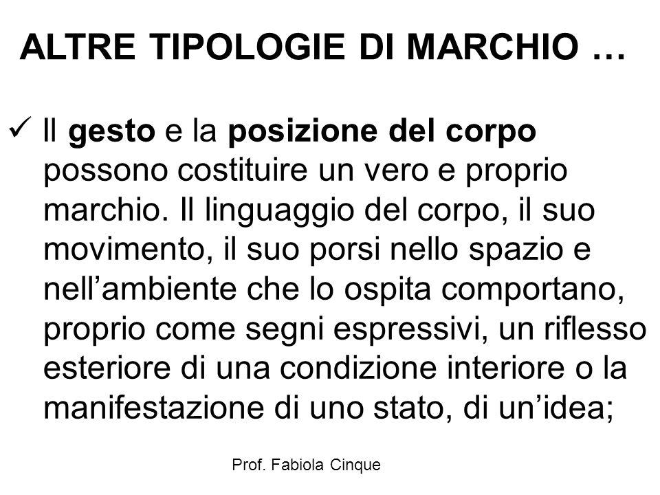 Prof. Fabiola Cinque ALTRE TIPOLOGIE DI MARCHIO … Il gesto e la posizione del corpo possono costituire un vero e proprio marchio. Il linguaggio del co