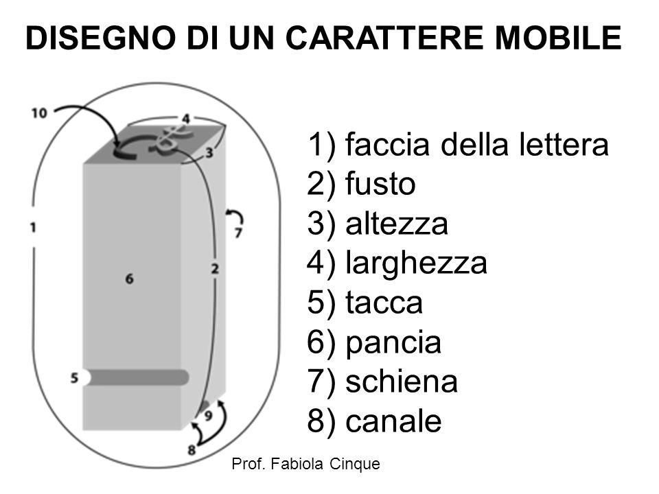 Prof. Fabiola Cinque 1) faccia della lettera 2) fusto 3) altezza 4) larghezza 5) tacca 6) pancia 7) schiena 8) canale DISEGNO DI UN CARATTERE MOBILE