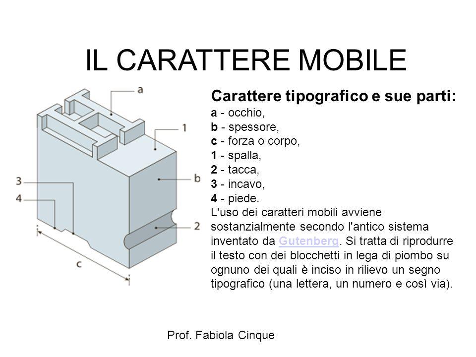 Prof. Fabiola Cinque Carattere tipografico e sue parti: a - occhio, b - spessore, c - forza o corpo, 1 - spalla, 2 - tacca, 3 - incavo, 4 - piede. L'u