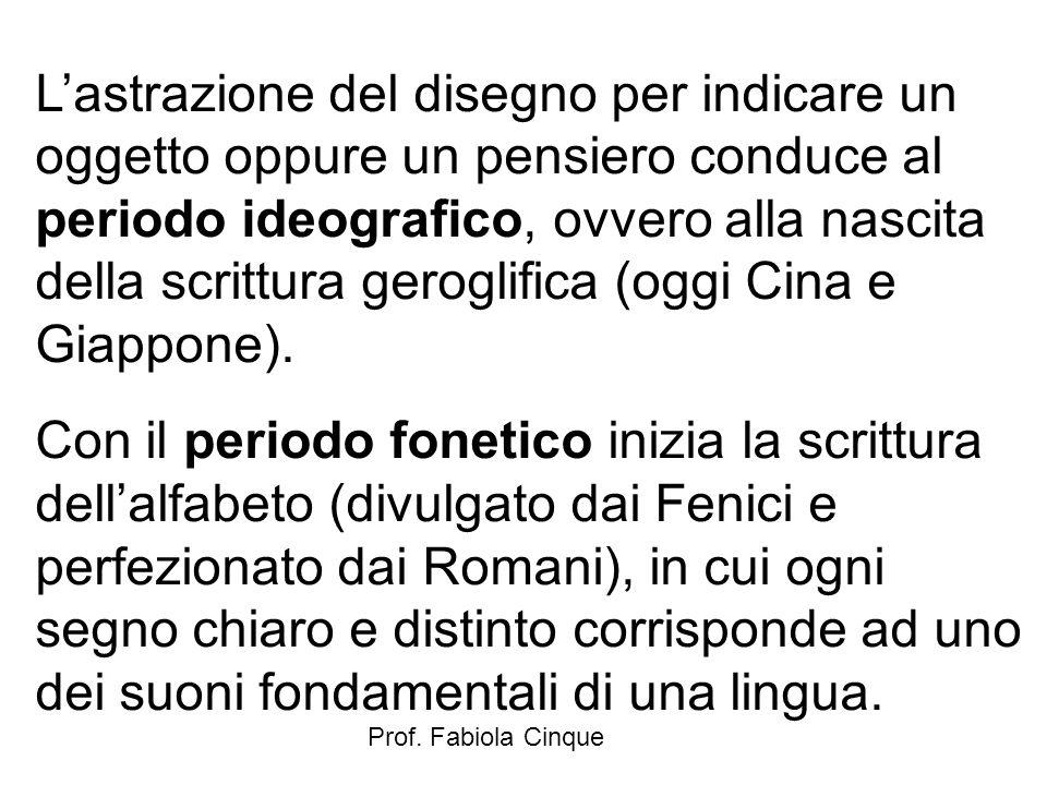 Prof. Fabiola Cinque L'astrazione del disegno per indicare un oggetto oppure un pensiero conduce al periodo ideografico, ovvero alla nascita della scr