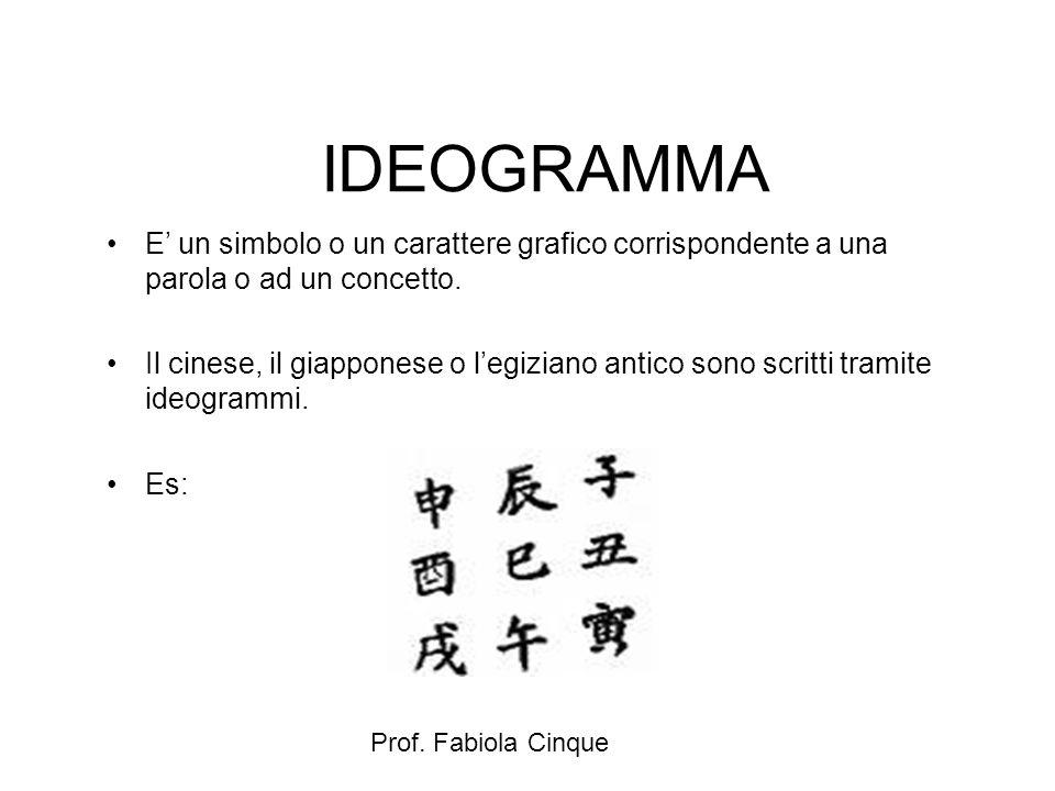 Prof. Fabiola Cinque E' un simbolo o un carattere grafico corrispondente a una parola o ad un concetto. Il cinese, il giapponese o l'egiziano antico s