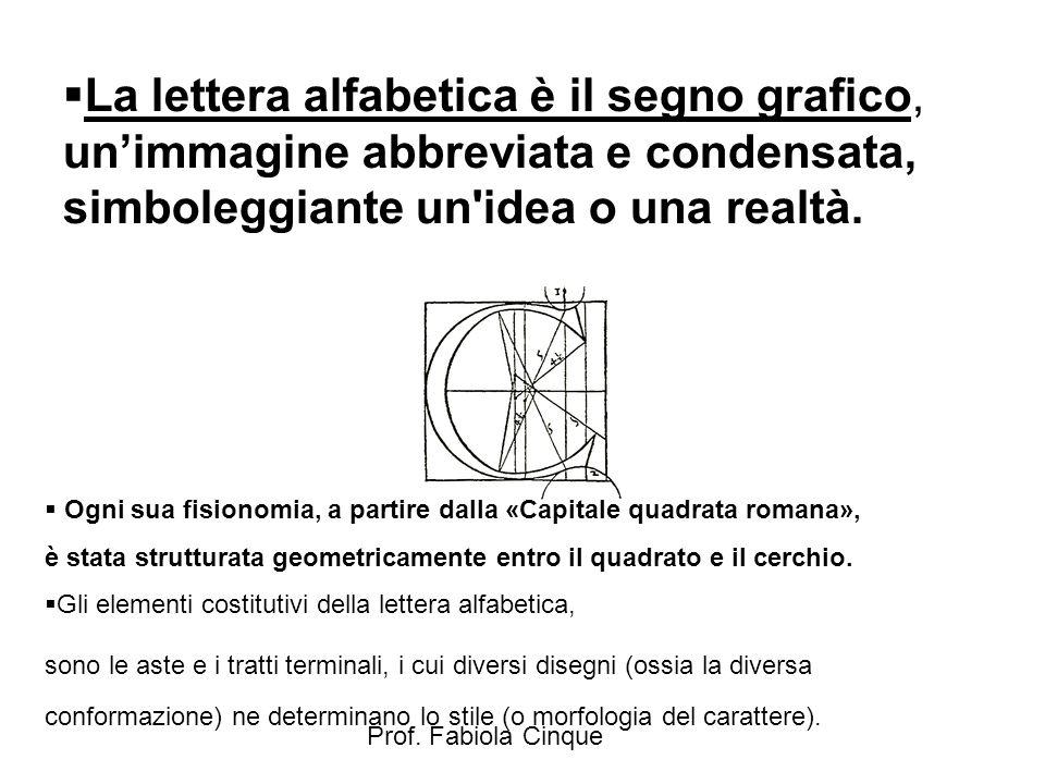 Prof. Fabiola Cinque  La lettera alfabetica è il segno grafico, un'immagine abbreviata e condensata, simboleggiante un'idea o una realtà.  Ogni sua