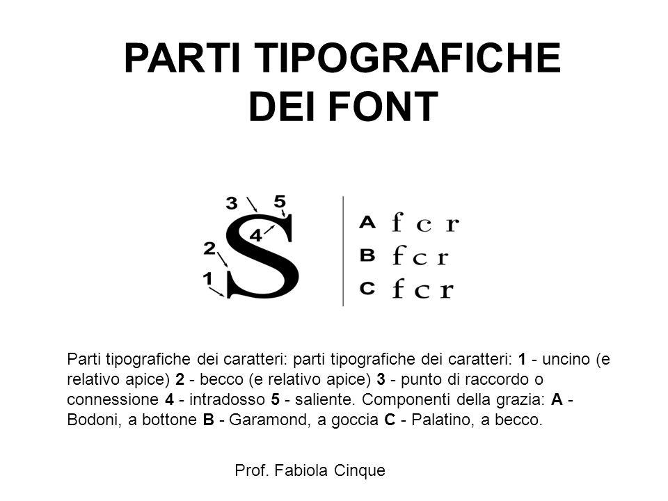 PARTI TIPOGRAFICHE DEI FONT Parti tipografiche dei caratteri: parti tipografiche dei caratteri: 1 - uncino (e relativo apice) 2 - becco (e relativo ap