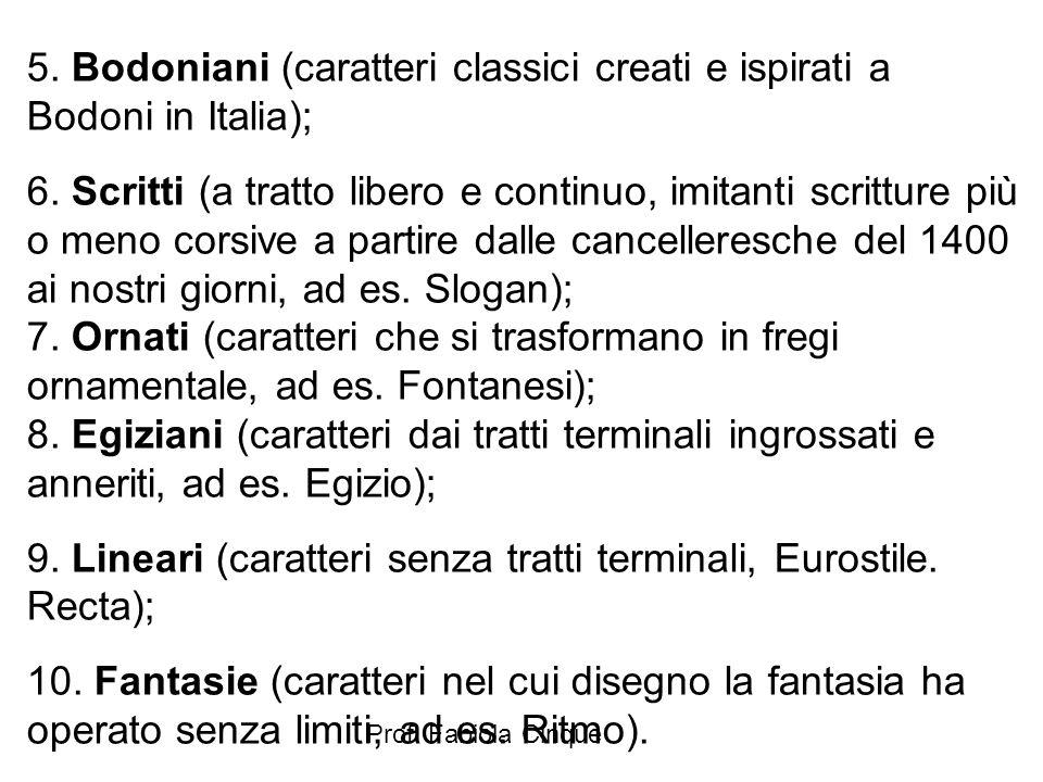 Prof. Fabiola Cinque 5. Bodoniani (caratteri classici creati e ispirati a Bodoni in Italia); 6. Scritti (a tratto libero e continuo, imitanti scrittur