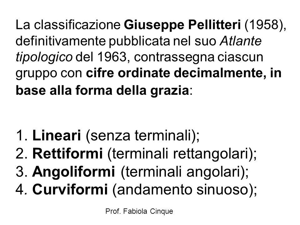 La classificazione Giuseppe Pellitteri (1958), definitivamente pubblicata nel suo Atlante tipologico del 1963, contrassegna ciascun gruppo con cifre o