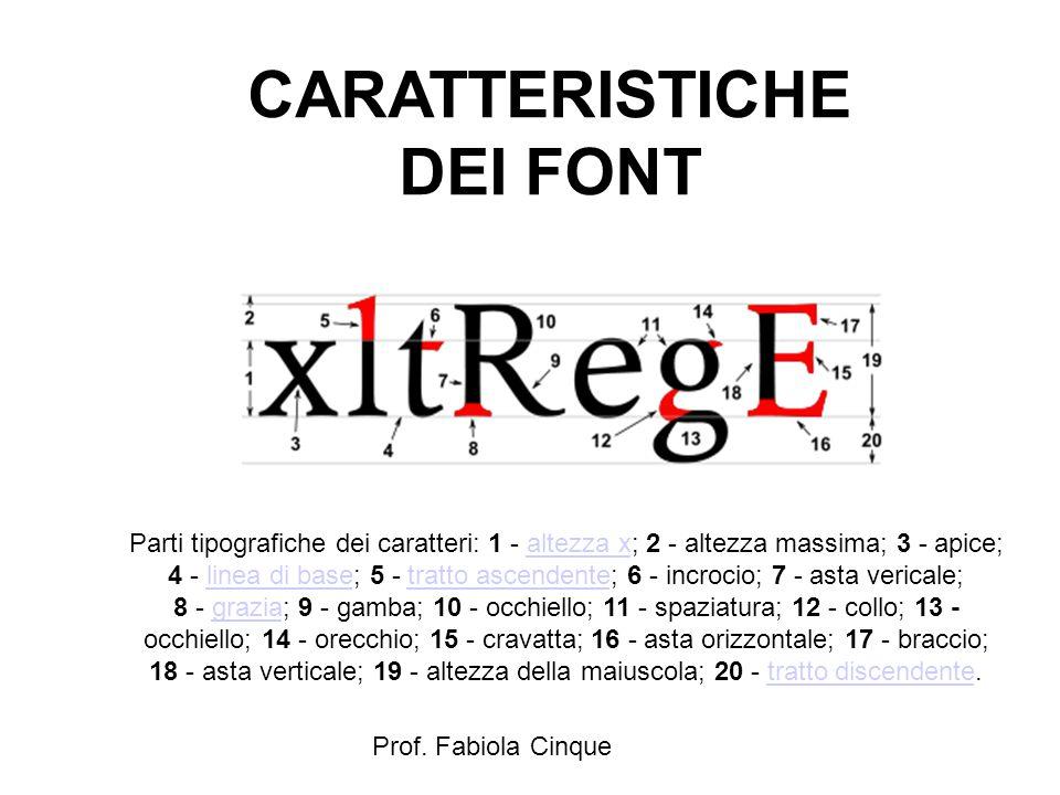 Prof. Fabiola Cinque CARATTERISTICHE DEI FONT Parti tipografiche dei caratteri: 1 - altezza x; 2 - altezza massima; 3 - apice; 4 - linea di base; 5 -