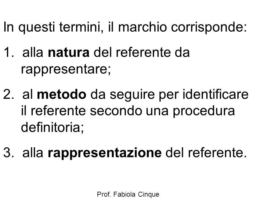 Prof. Fabiola Cinque In questi termini, il marchio corrisponde: 1. alla natura del referente da rappresentare; 2. al metodo da seguire per identificar