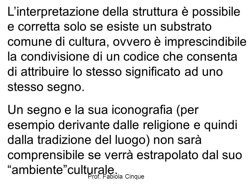 Prof. Fabiola Cinque L'interpretazione della struttura è possibile e corretta solo se esiste un substrato comune di cultura, ovvero è imprescindibile