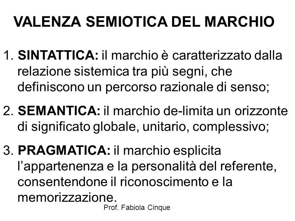 Prof. Fabiola Cinque VALENZA SEMIOTICA DEL MARCHIO 1. SINTATTICA: il marchio è caratterizzato dalla relazione sistemica tra più segni, che definiscono