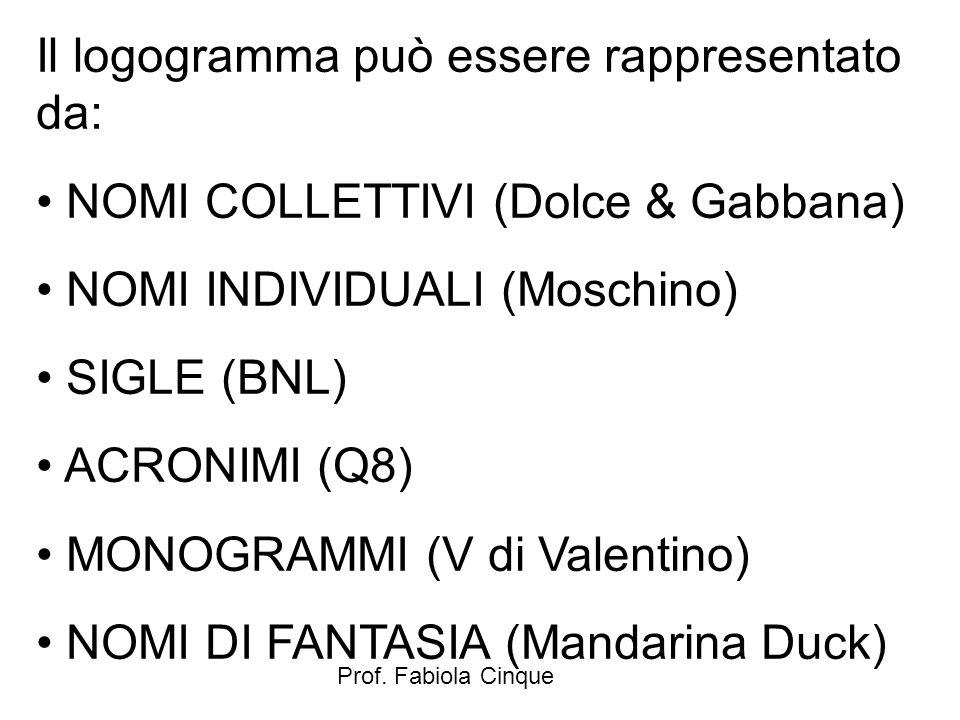 Prof. Fabiola Cinque Il logogramma può essere rappresentato da: NOMI COLLETTIVI (Dolce & Gabbana) NOMI INDIVIDUALI (Moschino) SIGLE (BNL) ACRONIMI (Q8
