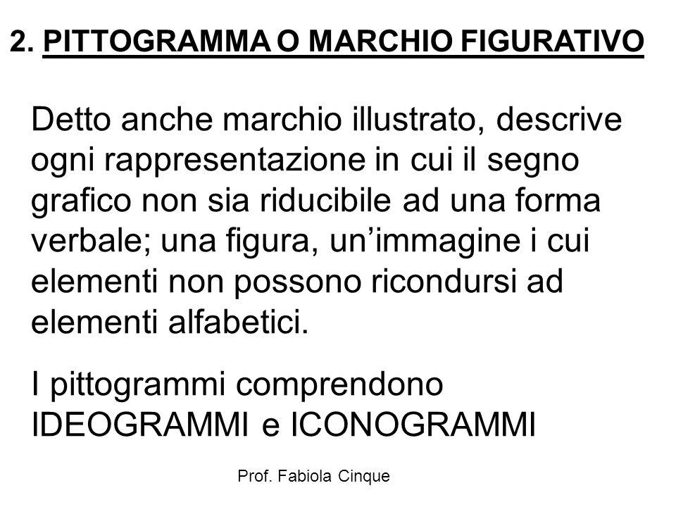 Prof. Fabiola Cinque 2. PITTOGRAMMA O MARCHIO FIGURATIVO Detto anche marchio illustrato, descrive ogni rappresentazione in cui il segno grafico non si