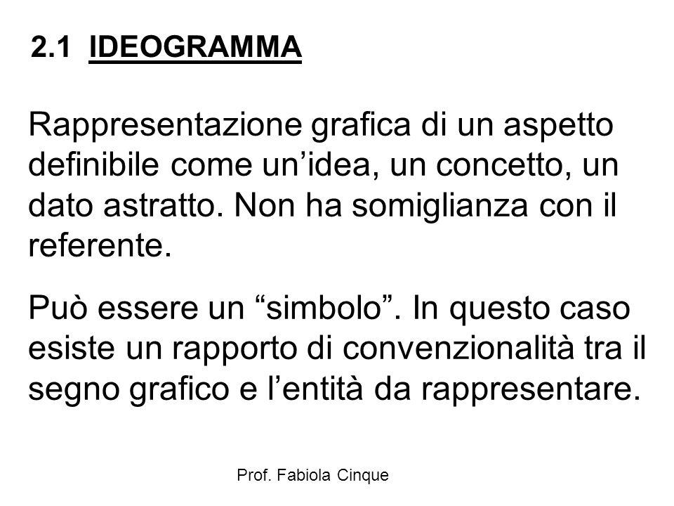 2.1 IDEOGRAMMA Rappresentazione grafica di un aspetto definibile come un'idea, un concetto, un dato astratto. Non ha somiglianza con il referente. Può