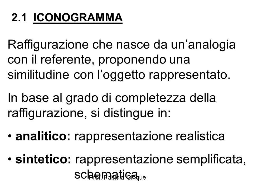 Prof. Fabiola Cinque 2.1 ICONOGRAMMA Raffigurazione che nasce da un'analogia con il referente, proponendo una similitudine con l'oggetto rappresentato