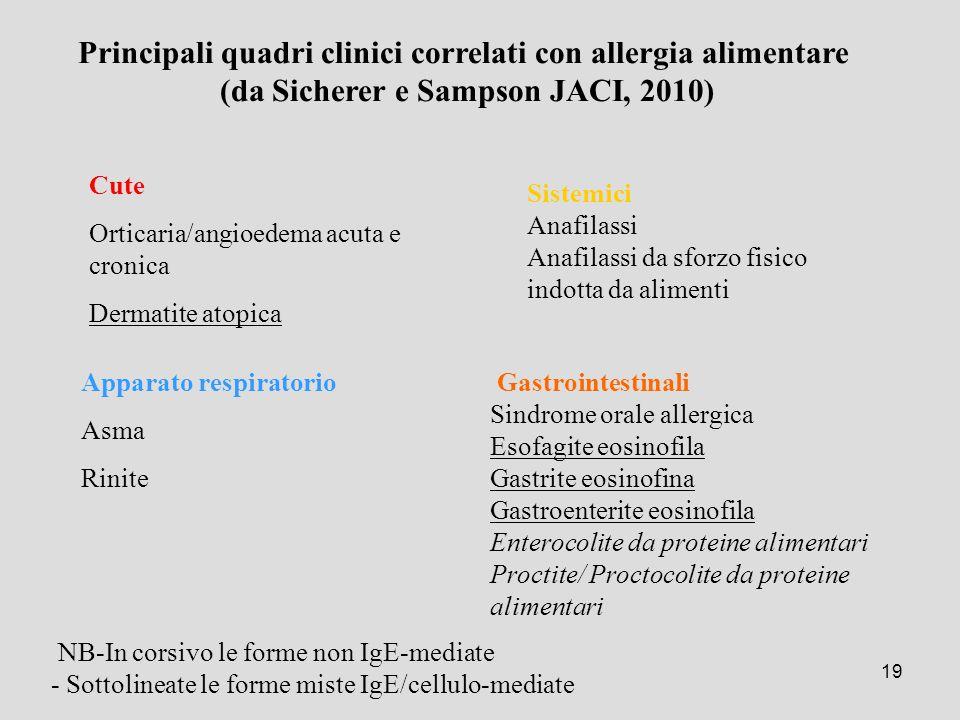 19 NB-In corsivo le forme non IgE-mediate - Sottolineate le forme miste IgE/cellulo-mediate Principali quadri clinici correlati con allergia alimentar