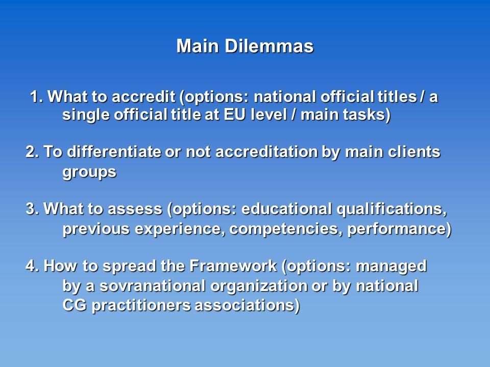 Main Dilemmas 1.