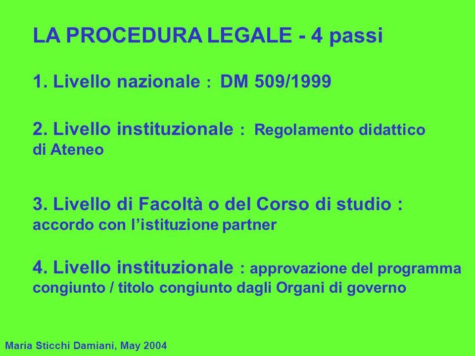 LA PROCEDURA LEGALE - 4 passi 1. Livello nazionale : DM 509/1999 2.