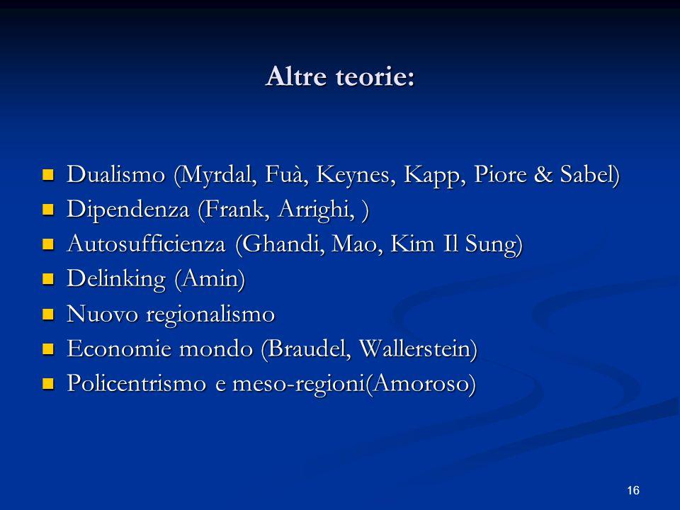 16 Altre teorie: Dualismo (Myrdal, Fuà, Keynes, Kapp, Piore & Sabel) Dualismo (Myrdal, Fuà, Keynes, Kapp, Piore & Sabel) Dipendenza (Frank, Arrighi, ) Dipendenza (Frank, Arrighi, ) Autosufficienza (Ghandi, Mao, Kim Il Sung) Autosufficienza (Ghandi, Mao, Kim Il Sung) Delinking (Amin) Delinking (Amin) Nuovo regionalismo Nuovo regionalismo Economie mondo (Braudel, Wallerstein) Economie mondo (Braudel, Wallerstein) Policentrismo e meso-regioni(Amoroso) Policentrismo e meso-regioni(Amoroso)