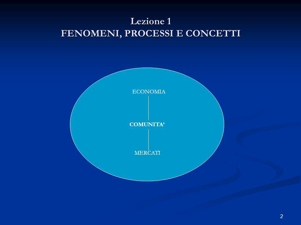2 Lezione 1 FENOMENI, PROCESSI E CONCETTI COMUNITA' ECONOMIA MERCATI