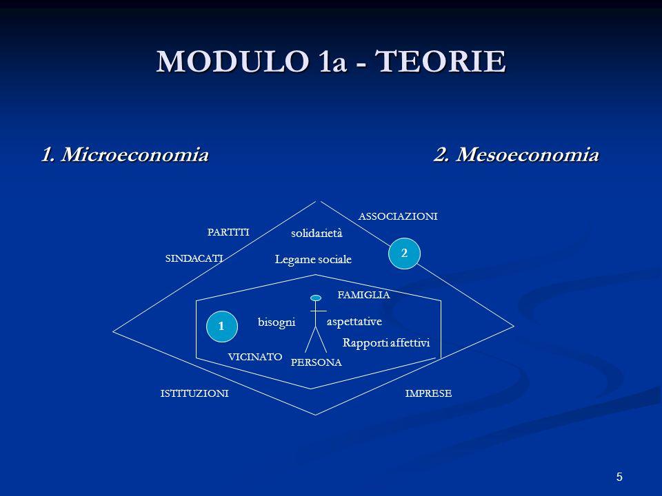 5 MODULO 1a - TEORIE 1. Microeconomia 2.