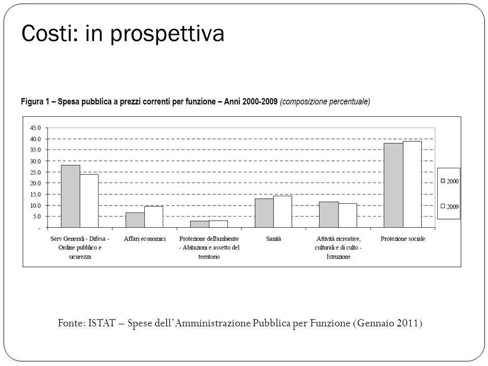 Costi: in prospettiva Fonte: ISTAT – Spese dell'Amministrazione Pubblica per Funzione (Gennaio 2011)