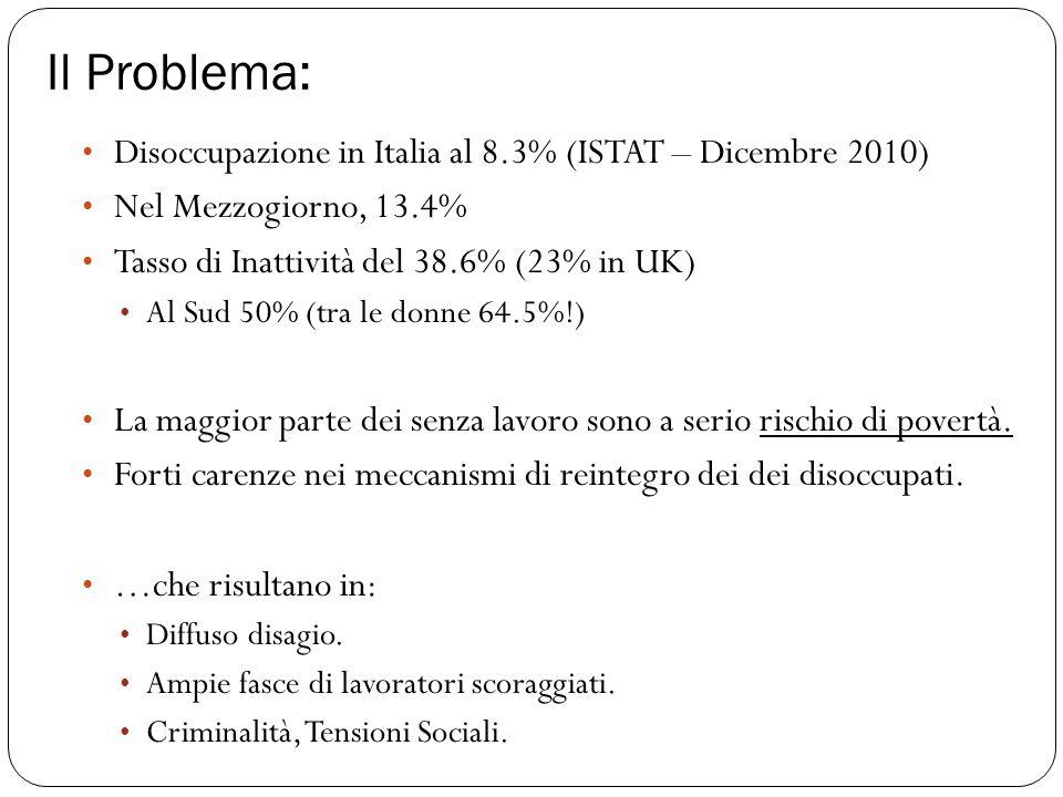 Il Problema: Disoccupazione in Italia al 8.3% (ISTAT – Dicembre 2010) Nel Mezzogiorno, 13.4% Tasso di Inattività del 38.6% (23% in UK) Al Sud 50% (tra le donne 64.5%!) La maggior parte dei senza lavoro sono a serio rischio di povertà.