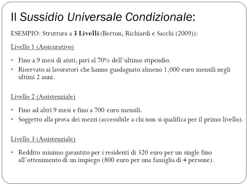 ESEMPIO: Struttura a 3 Livelli (Berton, Richiardi e Sacchi (2009)): Livello 1 (Assicurativo) Fino a 9 mesi di aiuti, pari al 70% dell'ultimo stipendio