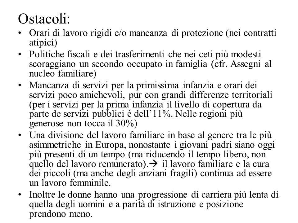 Ostacoli: Orari di lavoro rigidi e/o mancanza di protezione (nei contratti atipici) Politiche fiscali e dei trasferimenti che nei ceti più modesti sco
