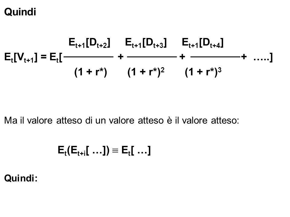 Quindi E t+1 [D t+2 ] E t+1 [D t+3 ] E t+1 [D t+4 ] E t [V t+1 ] = E t [ + + + …..] (1 + r*) (1 + r*) 2 (1 + r*) 3 Ma il valore atteso di un valore atteso è il valore atteso: E t (E t+i [ …])  E t [ …] Quindi: