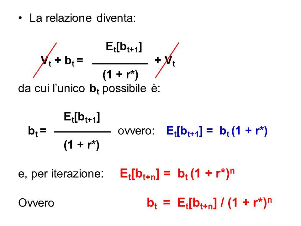 La relazione diventa: E t [b t+1 ] V t + b t = + V t (1 + r*) da cui l'unico b t possibile è: E t [b t+1 ] b t = ovvero: E t [b t+1 ] = b t (1 + r*) (1 + r*) e, per iterazione : E t [b t+n ] = b t (1 + r*) n Ovvero b t = E t [b t+n ] / (1 + r*) n