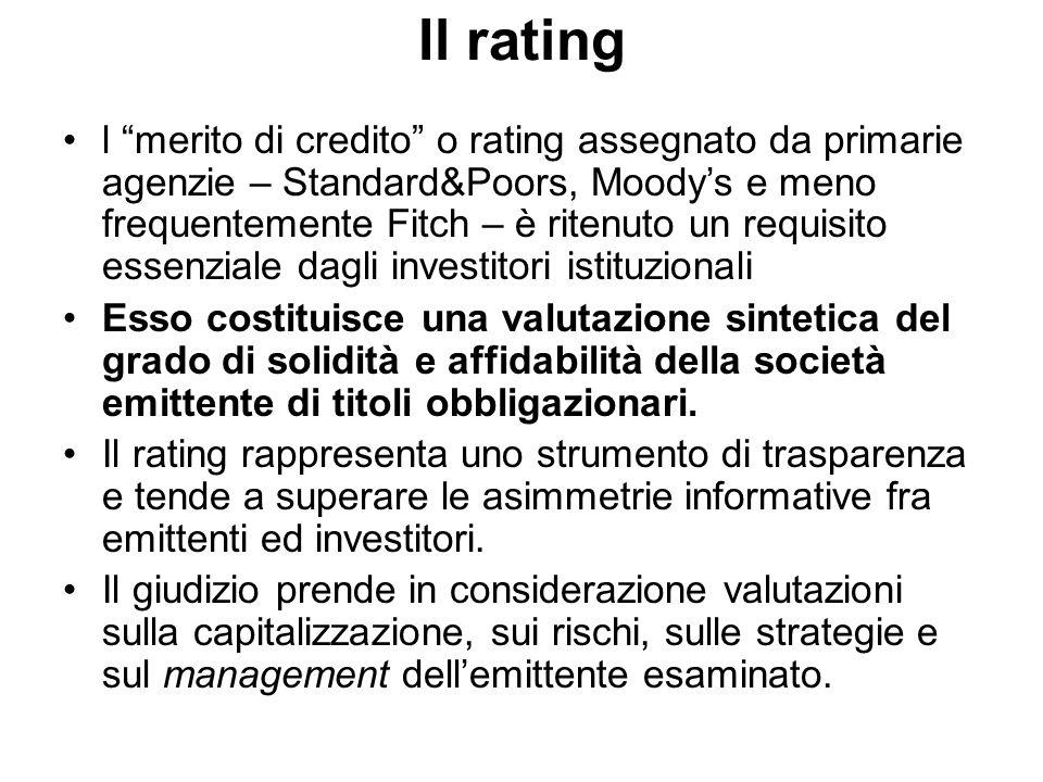 Il rating l merito di credito o rating assegnato da primarie agenzie – Standard&Poors, Moody's e meno frequentemente Fitch – è ritenuto un requisito essenziale dagli investitori istituzionali Esso costituisce una valutazione sintetica del grado di solidità e affidabilità della società emittente di titoli obbligazionari.