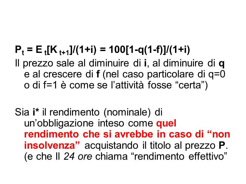P t = E t [K t+1 ]/(1+i) = 100[1-q(1-f)]/(1+i) Il prezzo sale al diminuire di i, al diminuire di q e al crescere di f (nel caso particolare di q=0 o di f=1 è come se l'attività fosse certa ) Sia i* il rendimento (nominale) di un'obbligazione inteso come quel rendimento che si avrebbe in caso di non insolvenza acquistando il titolo al prezzo P.