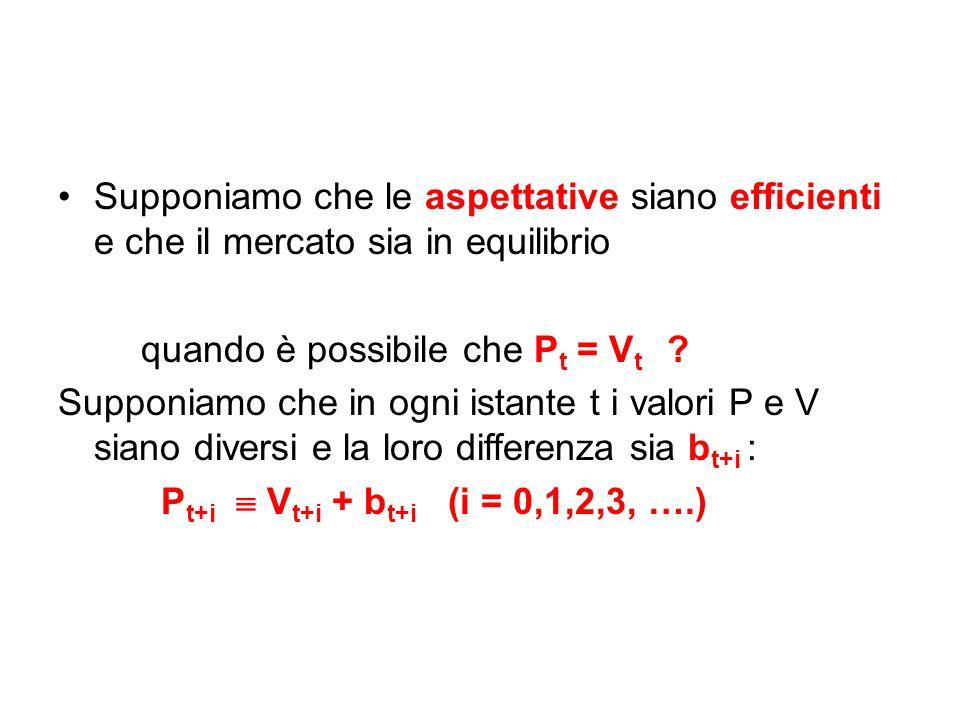Partendo dalla formula del prezzo nel caso di efficienza informativa, E t [ P t+1 + D t+1 ] P t = (1 + r*) si sostituisca V t+i + b t+i a P t+i E t [ V t+1 + b t+1 + D t+1 ] V t + b t = (1 + r*)