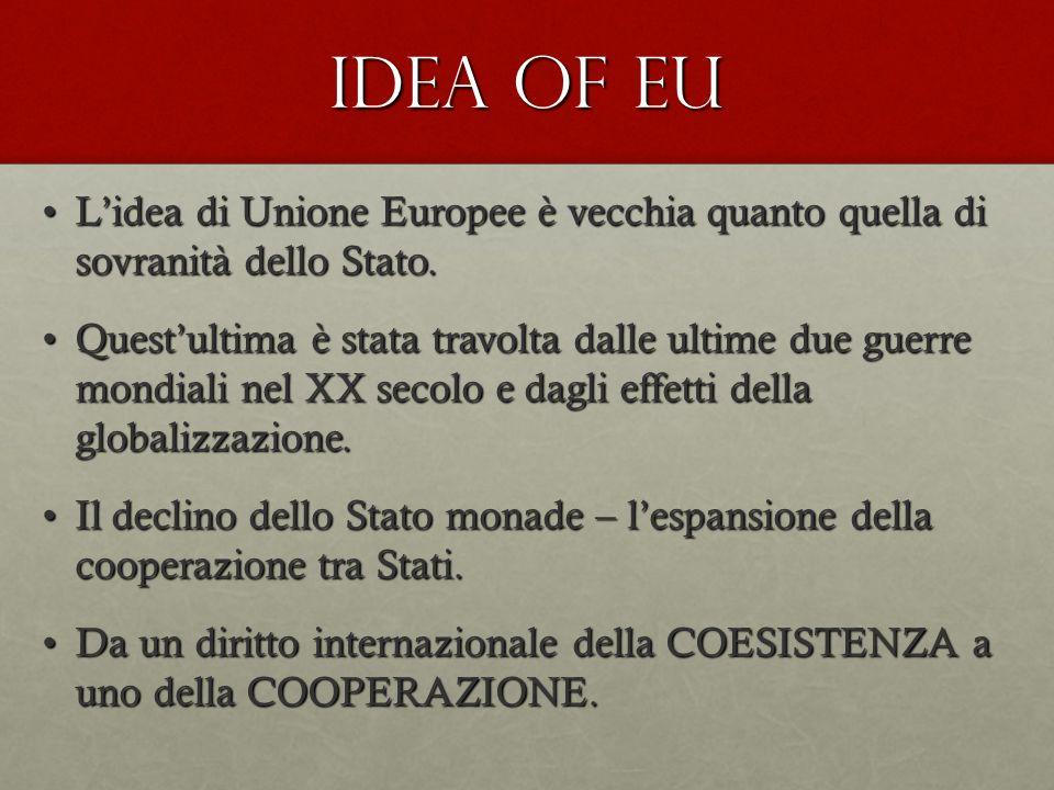 IDEA OF EU L'idea di Unione Europee è vecchia quanto quella di sovranità dello Stato.L'idea di Unione Europee è vecchia quanto quella di sovranità dello Stato.