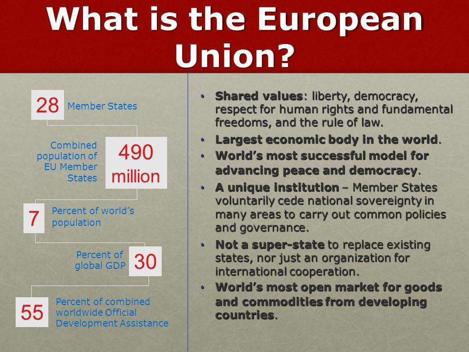 L'UE: 500 milioni di abitanti, 28 Paesi Stati membri dell'Unione europea Paesi candidati