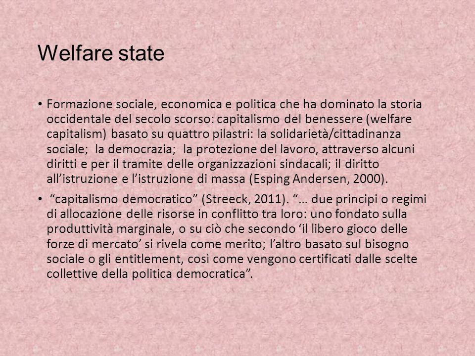 Welfare state Formazione sociale, economica e politica che ha dominato la storia occidentale del secolo scorso: capitalismo del benessere (welfare cap