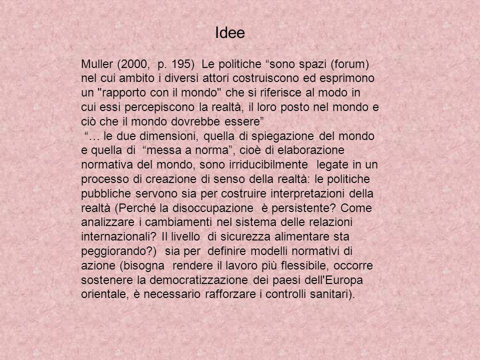 """Idee Muller (2000, p. 195) Le politiche """"sono spazi (forum) nel cui ambito i diversi attori costruiscono ed esprimono un"""