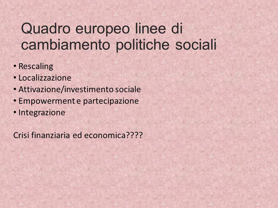 Quadro europeo linee di cambiamento politiche sociali Rescaling Localizzazione Attivazione/investimento sociale Empowerment e partecipazione Integrazi