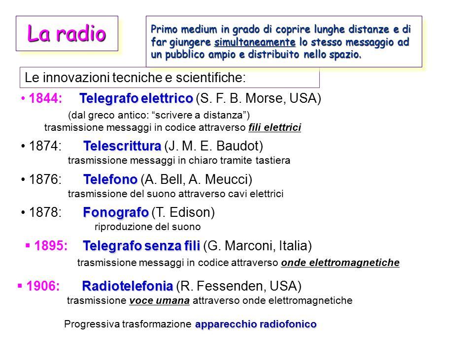 La radio Le innovazioni tecniche e scientifiche: Telescrittura 1874: Telescrittura (J. M. E. Baudot) trasmissione messaggi in chiaro tramite tastiera
