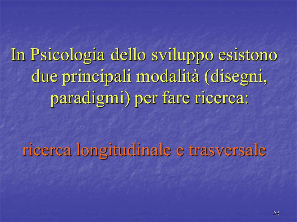 23 I periodi dello sviluppo nell'arco di vita Periodo prenatale – formazione zigote-nascita Periodo prenatale – formazione zigote-nascita Periodo neon